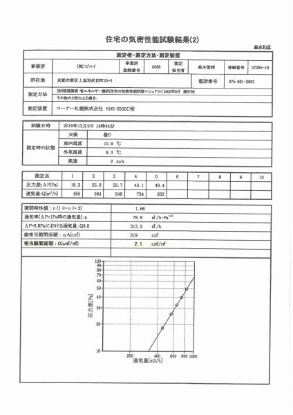 気密測定P3