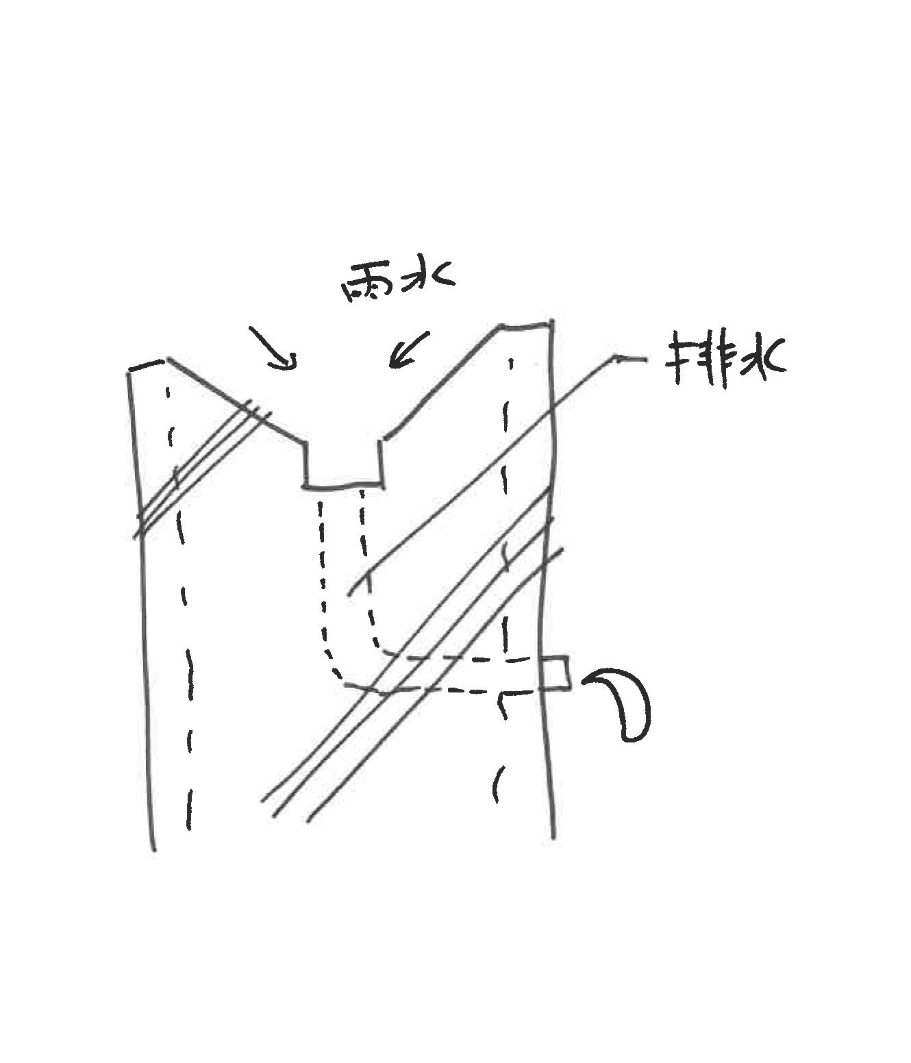 RC壁内排水 汚れ防止